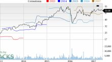 SEI Investments (SEIC) Down 2.5% Since Earnings Report: Can It Rebound?