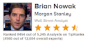 Morgan Stanley: 3 Surprising Stock Picks Ahead of Earnings