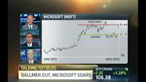 Too late to get into Microsoft?