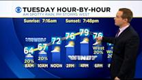 Larry Mowry's Evening Weather Forecast