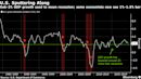 Is the World Economy Sliding Into First Recession Since 2009