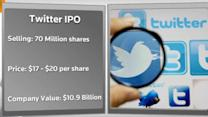 FACTBOX: Twitter puts its money where its beak is