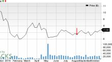 Should You Buy Synergy Resources (SYRG) Ahead of Earnings?