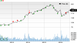 McKesson (MCK) Q1 Earnings: Stock Likely to Beat?