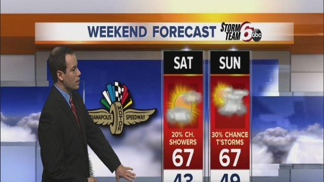 Mild temps, clouds for race weekend
