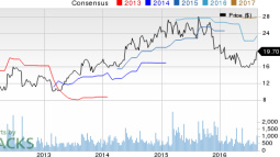 Citi Trends (CTRN) Looks Good: Do You Hold Positions?