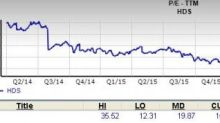 Should Value Investors Pick HD Supply Holdings Stock?