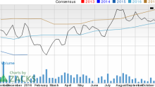 Is Louisiana-Pacific (LPX) Stock a Solid Choice Right Now?