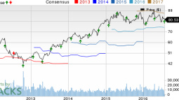 Check Point (CHKP) Posts In-Line Q2 Earnings, Stock Down