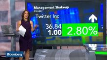 Twitter Stocks Rise on Costolo Announcement