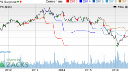 Triumph (TGI) Stock Down on Q1 Earnings Miss; Cuts View
