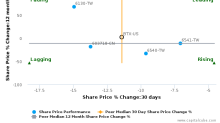 BioTime, Inc. is trading below its 50 day moving average : BTX-US : April 21, 2017