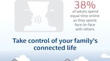 Intel Security Survey Reveals New Family Challenges as Connected Lifestyle Grows