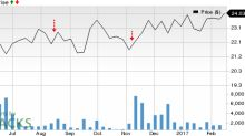 Should You Buy Red Rock Resorts (RRR) Ahead of Earnings?