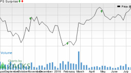 United Technologies (UTX): Are Q2 Earnings Set for a Beat?