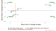 Mitsubishi Estate Co., Ltd. breached its 50 day moving average in a Bearish Manner : MITEF-US : January 16, 2017