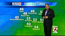 Gusty winds and cooling down in the Piedmont