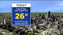 Katie Has The Frigid Friday Forecast: March 6, 2015