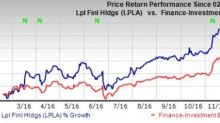 LPL Financial (LPLA) Reports Improved Data for January