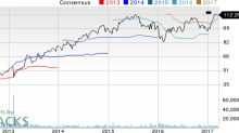 Moody's (MCO) Up 3% Since Earnings Report: Can It Continue?