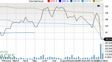 Why Patterson Companies (PDCO) Could Be Positioned for a Slump