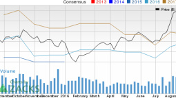 Is Popular (BPOP) Stock a Solid Choice Right Now?