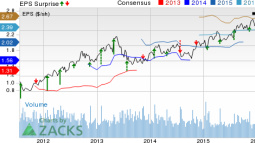 D.R. Horton (DHI) Q2 Earnings In Line, Orders Rise