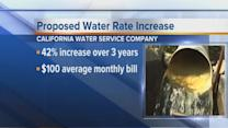 Proposed Water Rate Increase