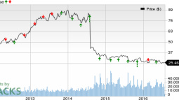 Discovery Communications (DISCA) Q2 Earnings Preview
