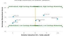 ICON Plc breached its 50 day moving average in a Bearish Manner : ICLR-US : November 17, 2016