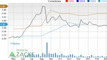 Can MeetMe (MEET) Stock Continue to Grow Earnings?