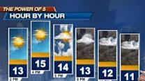 Sunny For Now, Cloudy Later, Cold Continues