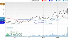 Top Ranked Value Stocks to Buy for April 28th