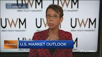 Pressure mounting for Fed to raise rates: Pro