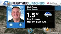Weather Watcher Phil Reports On Conditions