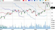 BB&T (BBT) Beats Q1 Earnings on Higher Revenues, Costs Rise