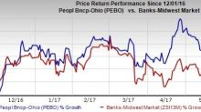 4 Reasons Why Peoples Bancorp (PEBO) Stock is Worth Buying