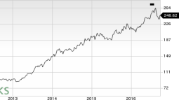 Lockheed Martin: Dividend Up 10.3%, Share Buyback by $2B