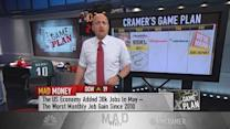 Cramer's game plan: Crucial event to create market firewo...