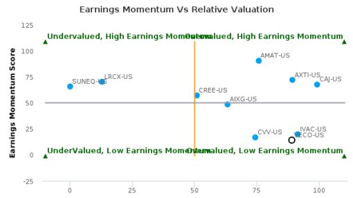 Veeco Instruments, Inc. breached its 50 day moving average in a Bearish Manner : VECO-US : September 19, 2016