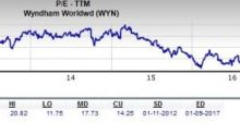 Is Wyndham a Great Stock for Value Investors?