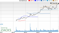 Pinnacle Foods (PF) Continues to Support Long-Term Growth