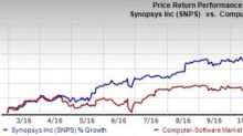 Synopsys to Boost Shareholder Wealth with New ASR Agreement