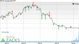 What Awaits Hercules Offshore (HEROQ) This Earnings Season?