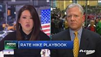 How to position yourself for a rate hike