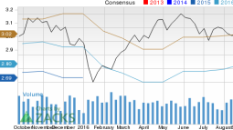 Why Sun Life (SLF) Stock Might be a Great Pick