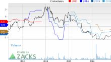 Unisys (UIS) Up 1.7% Since Earnings Report: Can It Continue?