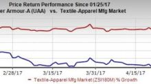 Under Armour (UAA) to Post Q1 Earnings: What's in the Cards?