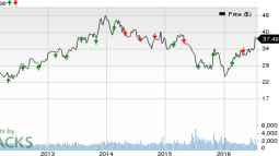 Is a Beat Ahead for Hess Corp (HES) this Earnings Season?