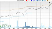 Why Fox Factory Holding (FOXF) Isn't Done Growing Earnings Yet